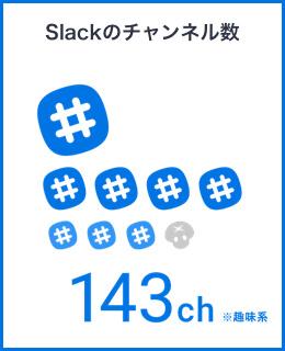 Slackのチャンネル数